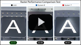 Raster Performance Comparison