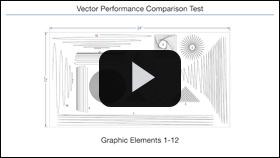 Vector Performance Comparison