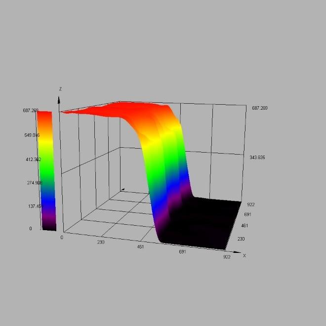 Henkel Bergquist Gap Pad VO Figure 3