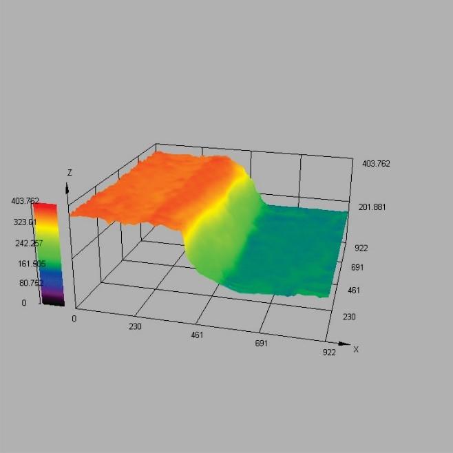 3M 9960 Diagnostic Microfluidic Hydrophilic Film FIgure 3