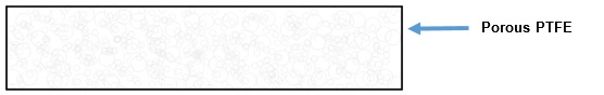 Porex Microporous PTFE 7751 Layers