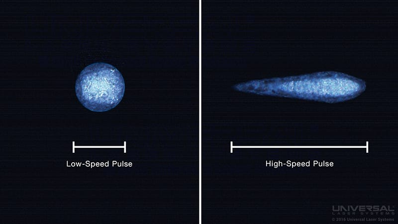 Comparison of Low-Speed and High-Speed Laser Pulses