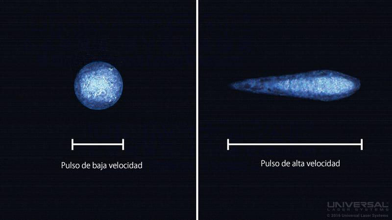 Comparación de pulsos láser de baja y alta velocidad