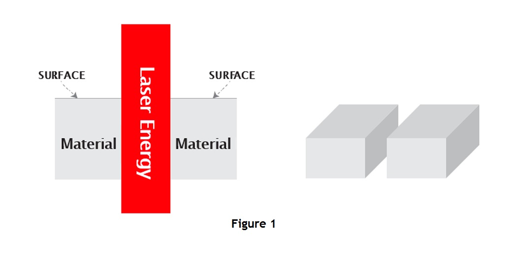 Laser Cutting Laser Cutter Diagram