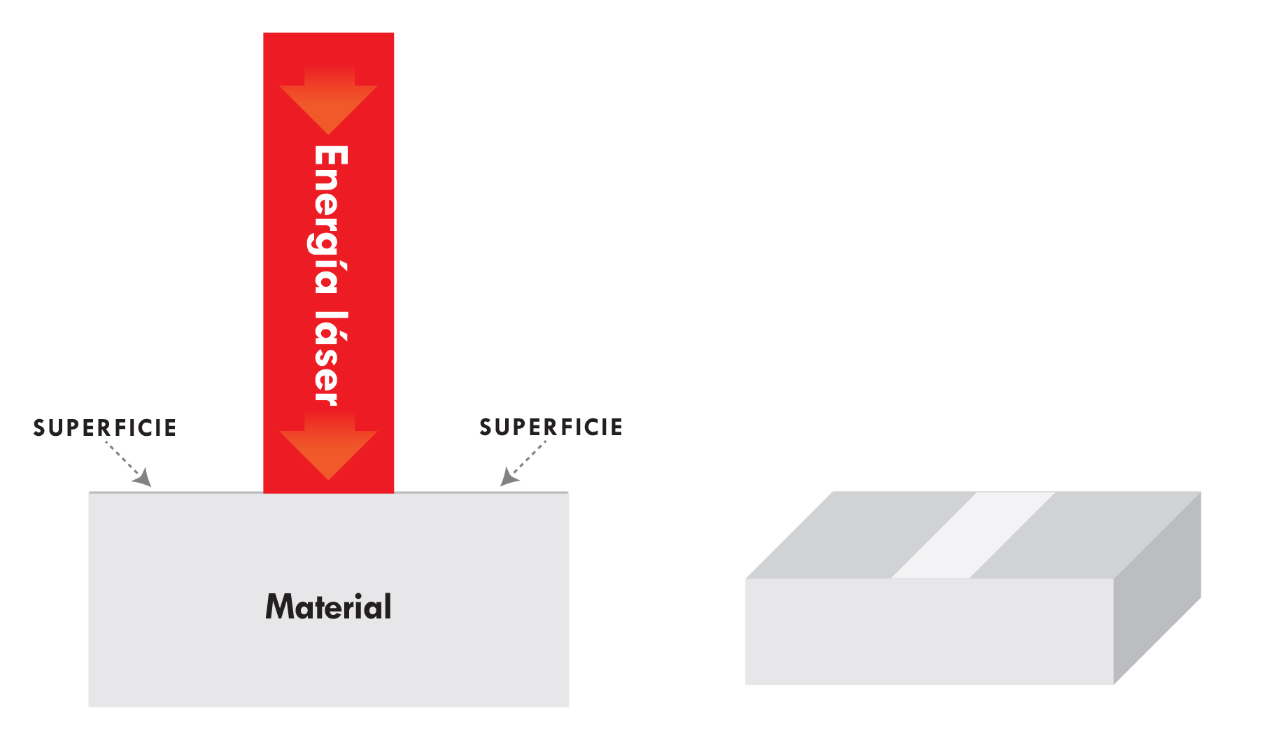 Máquinas y sistemas de marcado láser | Marcador láser es-us