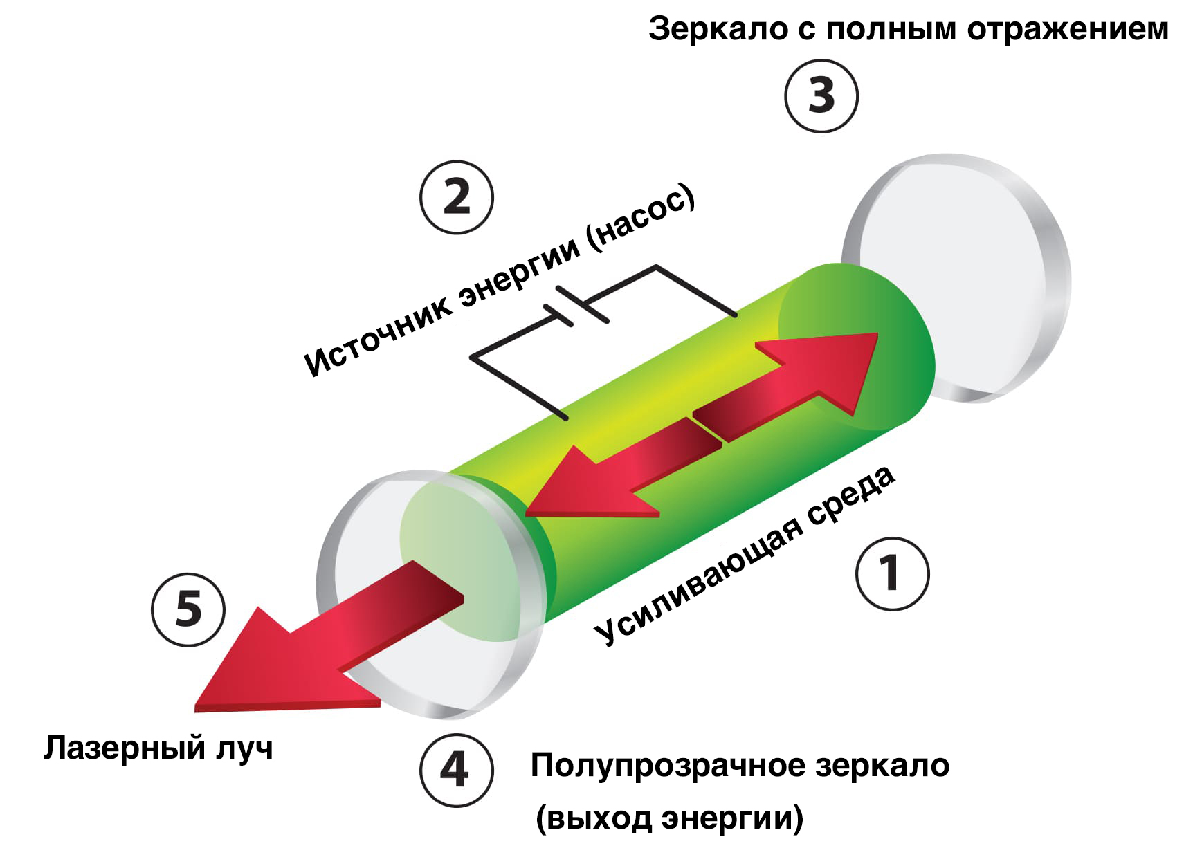 laser_diagram_2RU