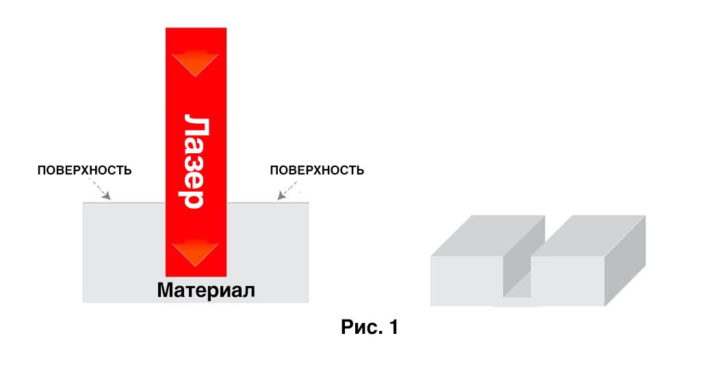 laser_engraving_laser_engraver_diagramRU