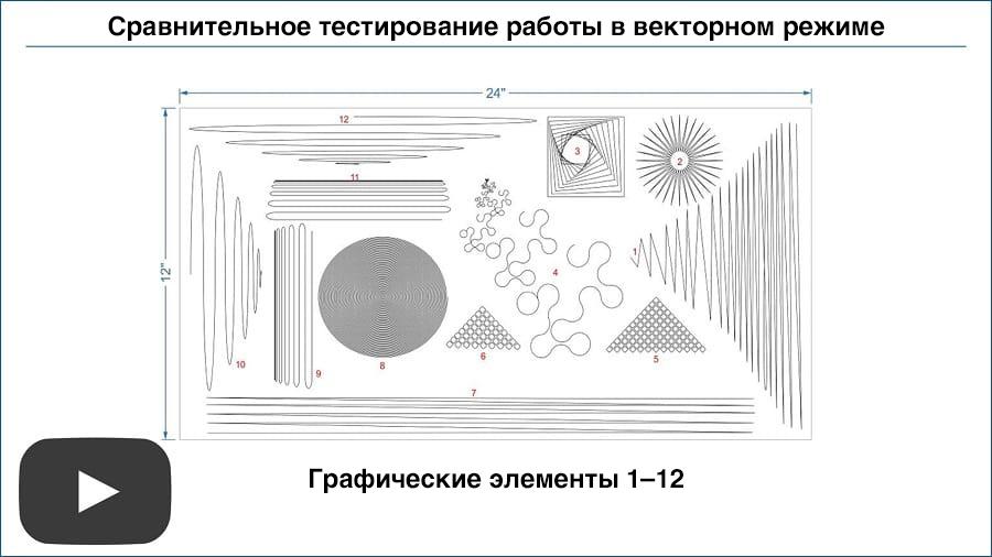 Сравнение эффективности работы в векторном режиме лазеров Universal