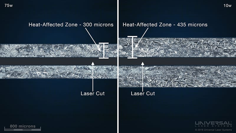 abs-plastic-laser-cut-75-10-watt