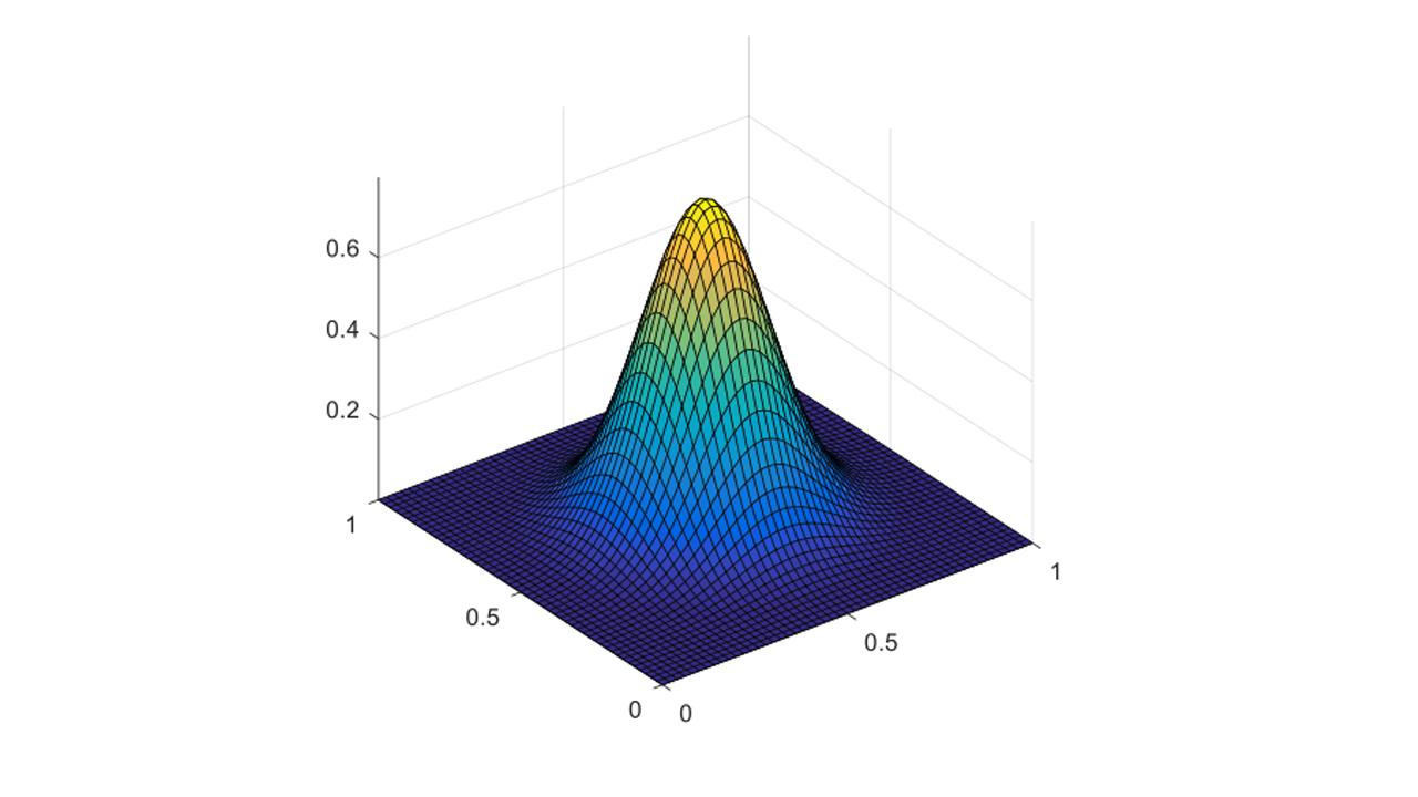 Gaussian Beam