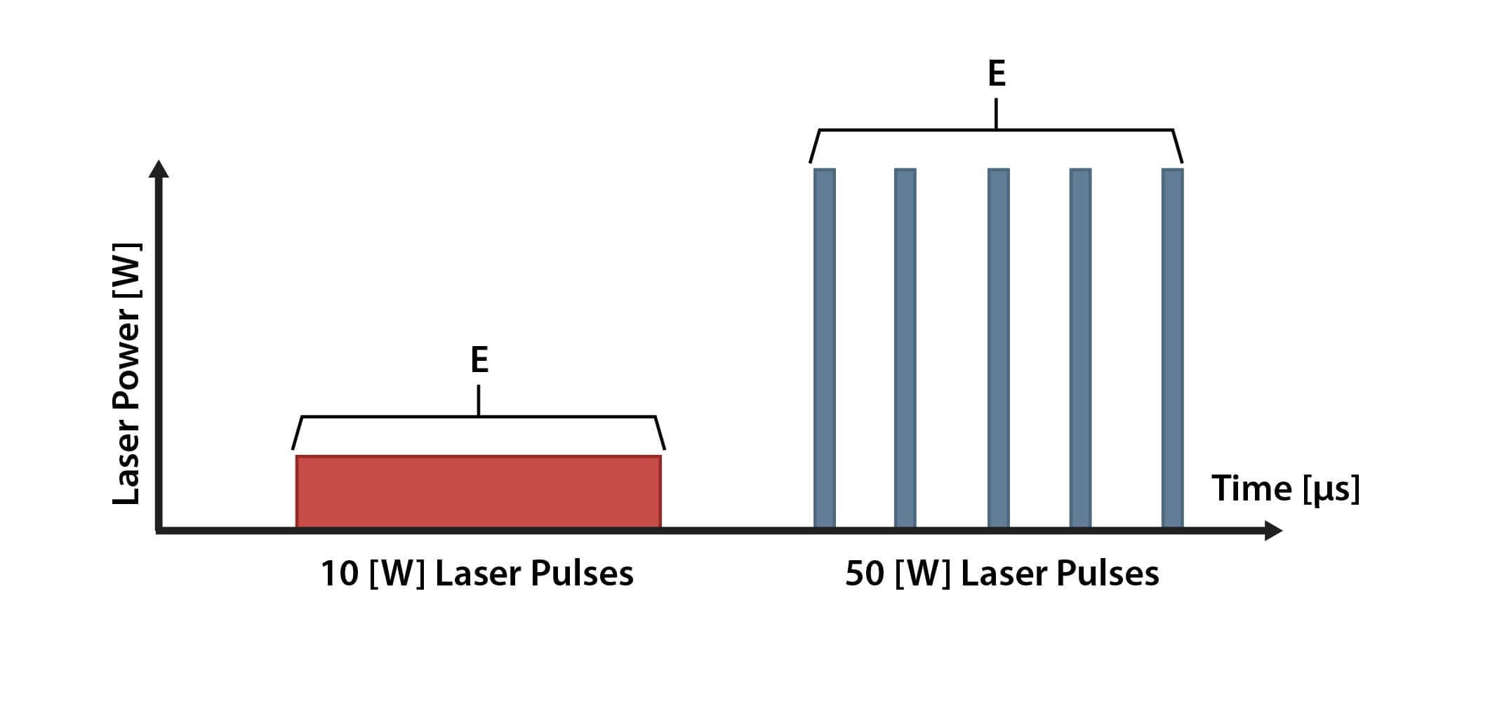 laser_sources_power_and_pulse laser sources for universal laser systems platforms Basic Electrical Wiring Diagrams at crackthecode.co