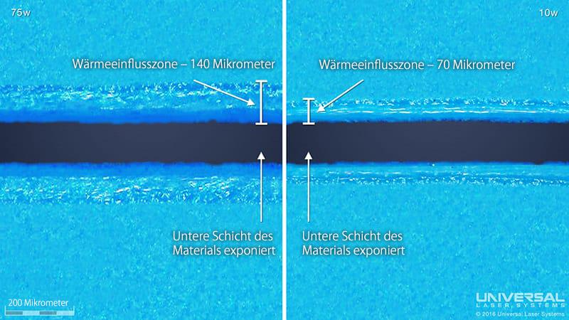 Zweischicht-Kunststoff-lasergeschnitten-75-10-watt