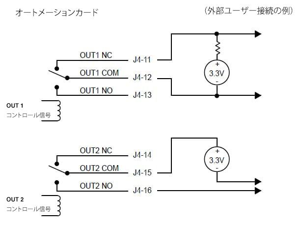 出力接続性の概略図