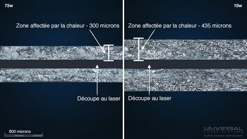 plastique-abs-découpé-au-laser-75-10-watts