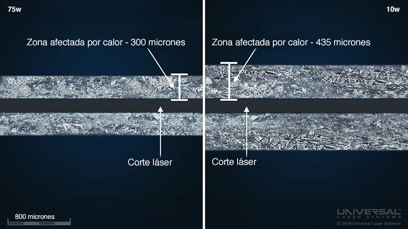 corte-láser-plástico-abs-75-10-vatios