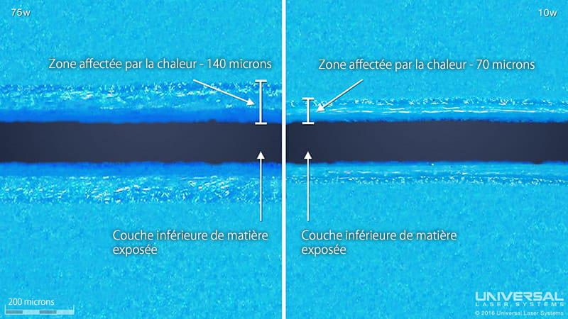 plastique-bicouche-découpé-au-laser-75-10-watts