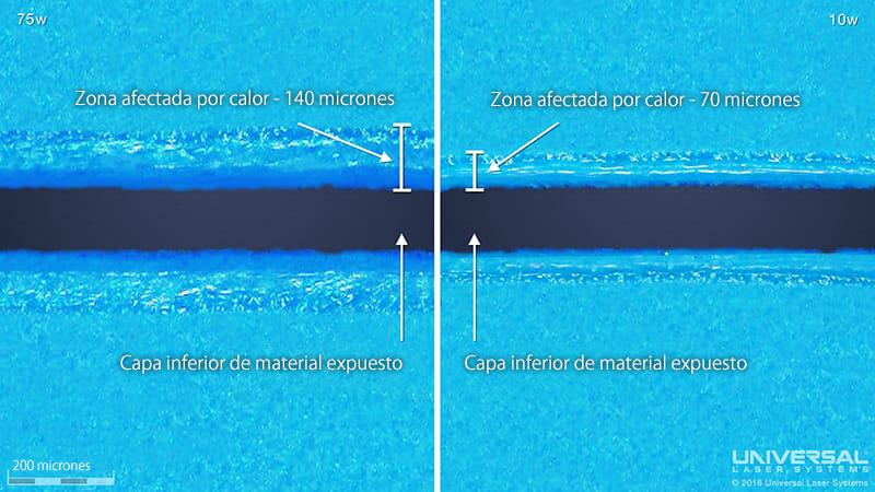 corte-láser-plástico-capa-doble-75-10-vatios