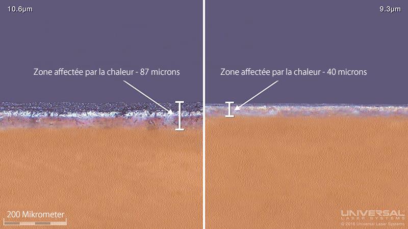 film-de-polyimide-découpé-au-laser-avec-des-sources-laser-de-10,6 et-9,3µm
