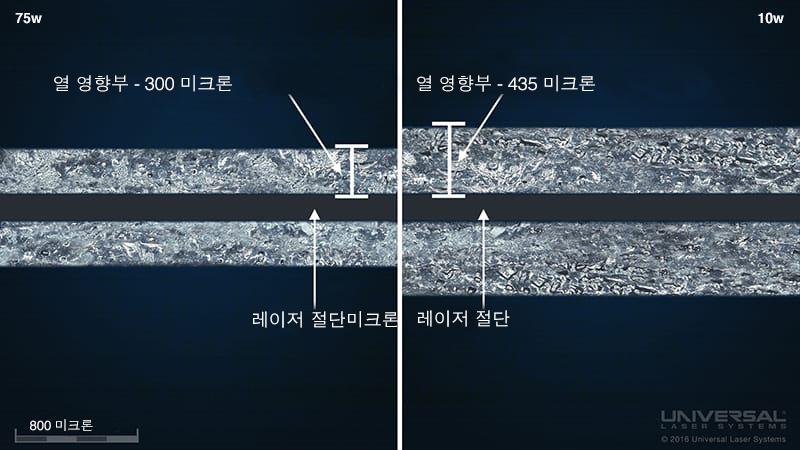 ABS 플라스틱 레이저 절단 75-10 W