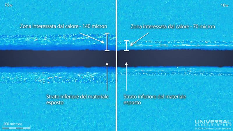 taglio-laser-della-plastica-a-doppio-strato-75-10-watt