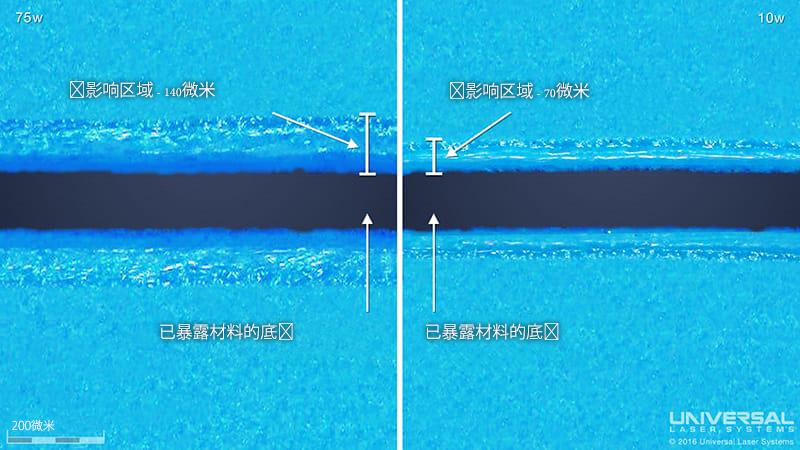 75-10瓦双层塑料激光切割