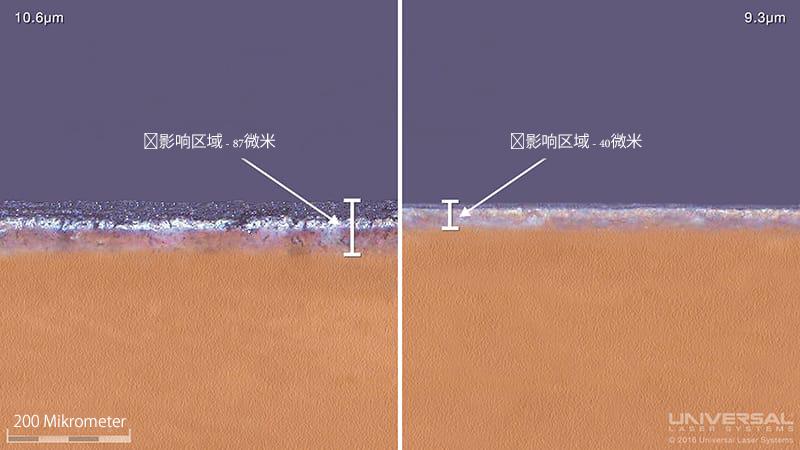 使用10-6和9-3激光源对聚酰亚胺薄膜进行激光切割