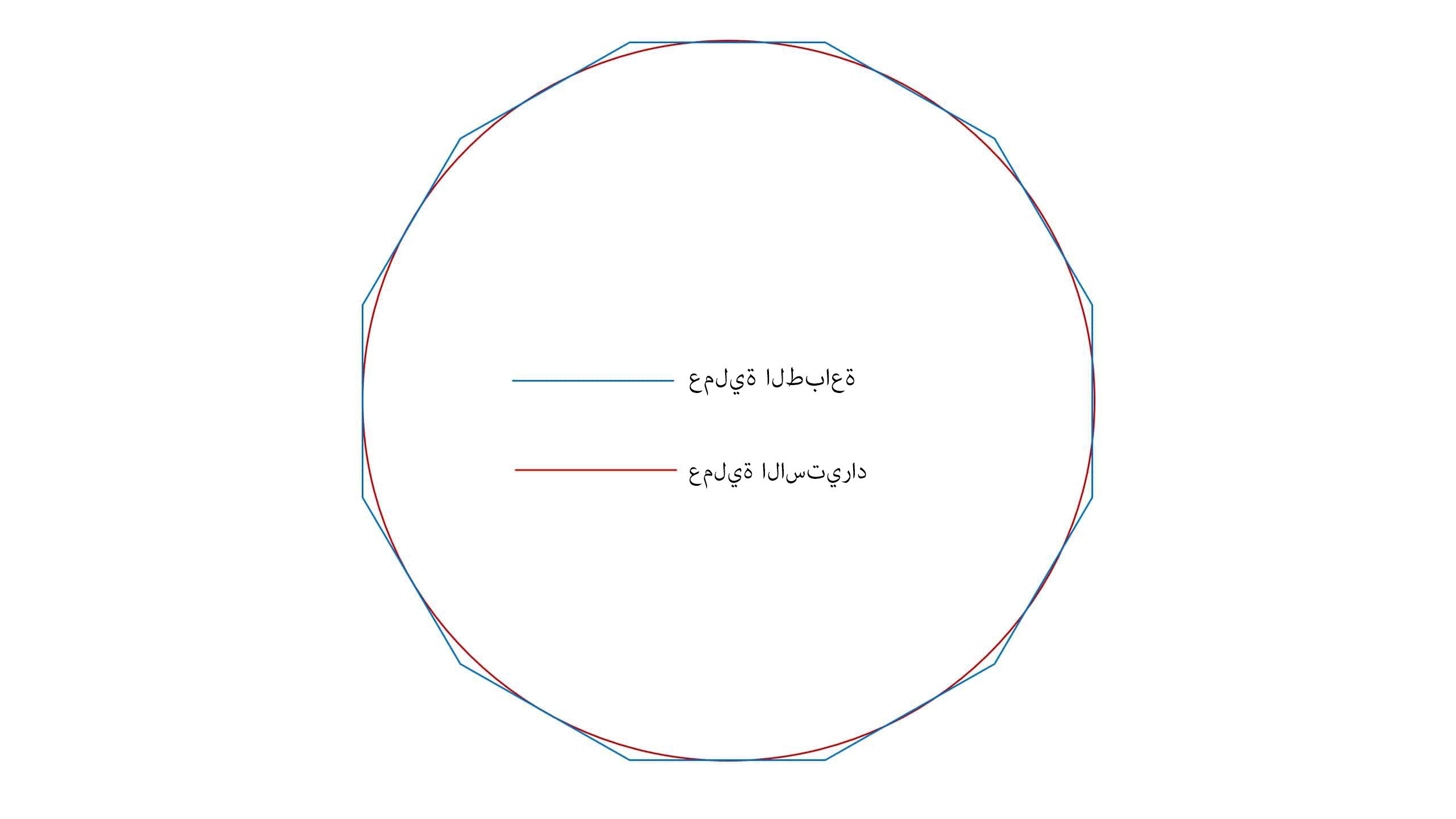 إنتاج دائرة استيراد مباشرة