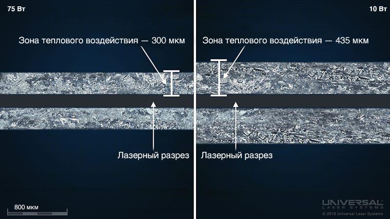 abs plastic laser cut 75 10 watt RU