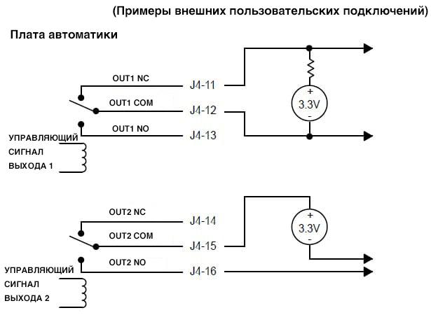 automation_interface_5RU