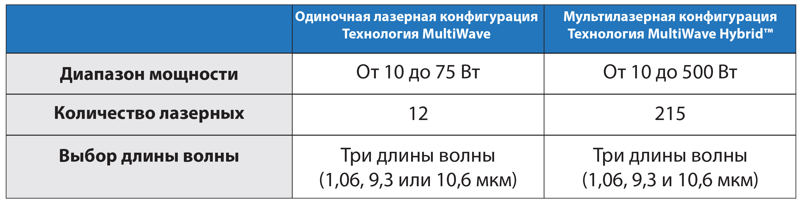 chart_single vs dual mwh_smallRU