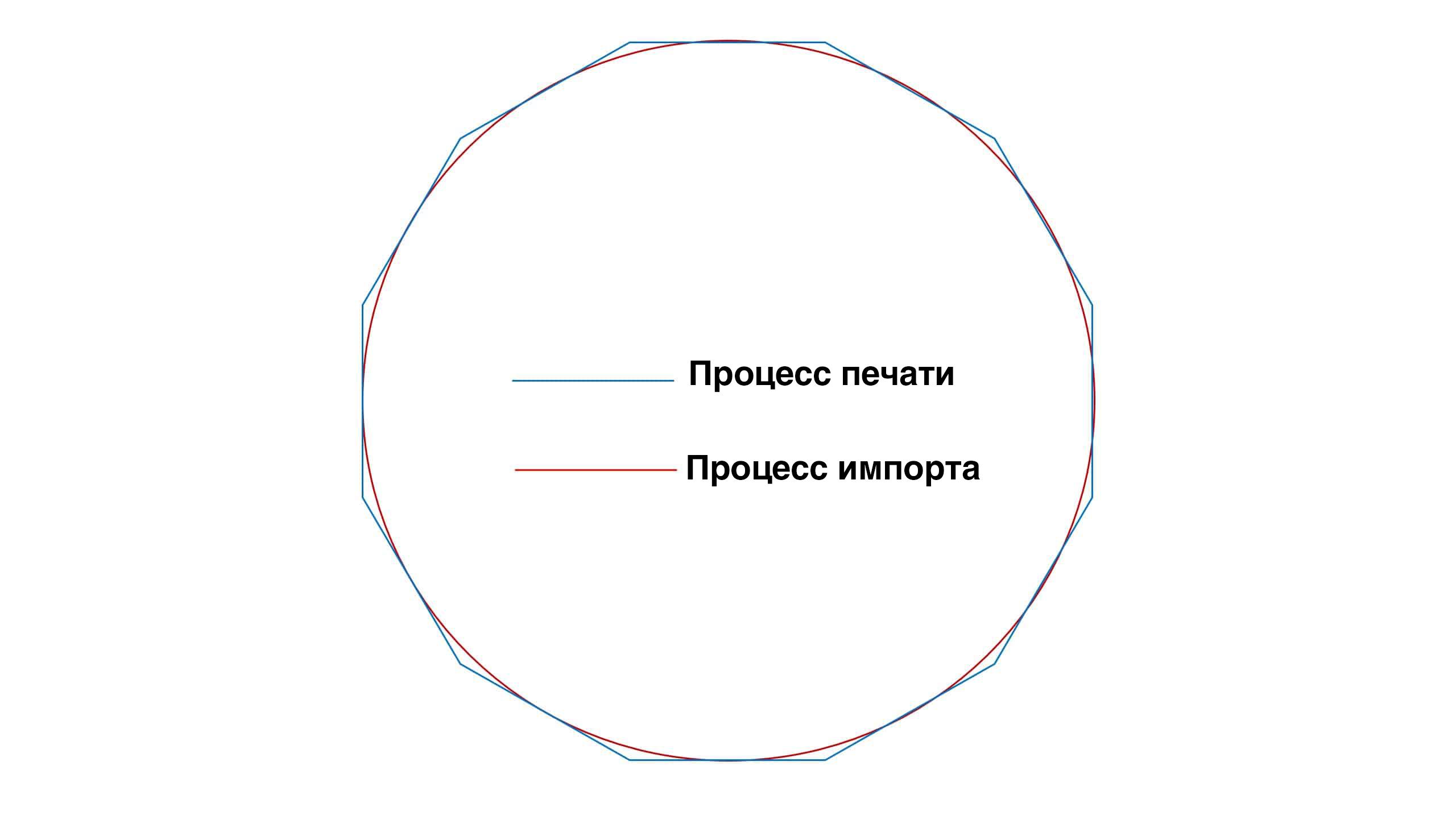 direct_import_2RU