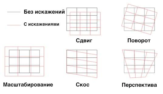 ucr_2RU